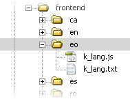 Folder named the same as the language code (Front-End)